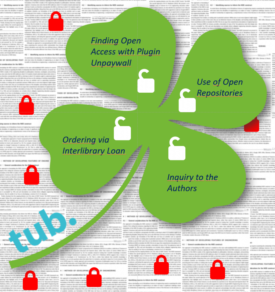 Cloverleaf: 4 Ways to get an article for which there is no access within TUHH