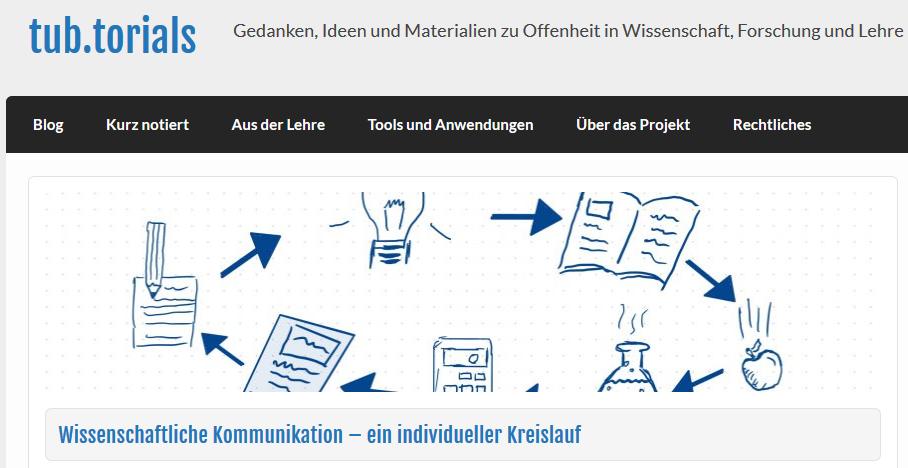 Dann hat die tub. ein neues Blog-Angebot, das Florian Hagen konzipiert und erstellt hat: tub.torials, mit offenen Bildungsmaterialien (OER) und Tutorials zur Beratung über offene Wissenschaft und offenes Publizieren und damit auch zum wissenschaftlichen Arbeiten und Schreiben: