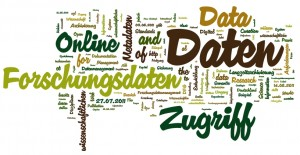 Handbuch Forschungsdatenmanagement as Word Cloud