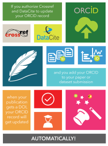 ORCID Auto-Update