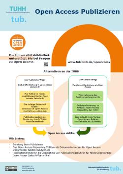 TUBdok Open Access Publizieren