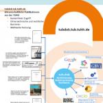 TUBdok Open Access Repository der TUHH