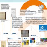 Zur Geschichte der Offenheit von Wissen