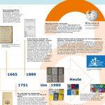 Zur Geschichte der Offenheit von Wissen - Plakat der tub. 2018