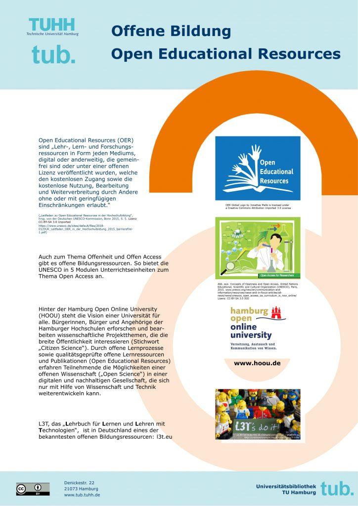 Offene Bildung - Plakat der tub. 2018