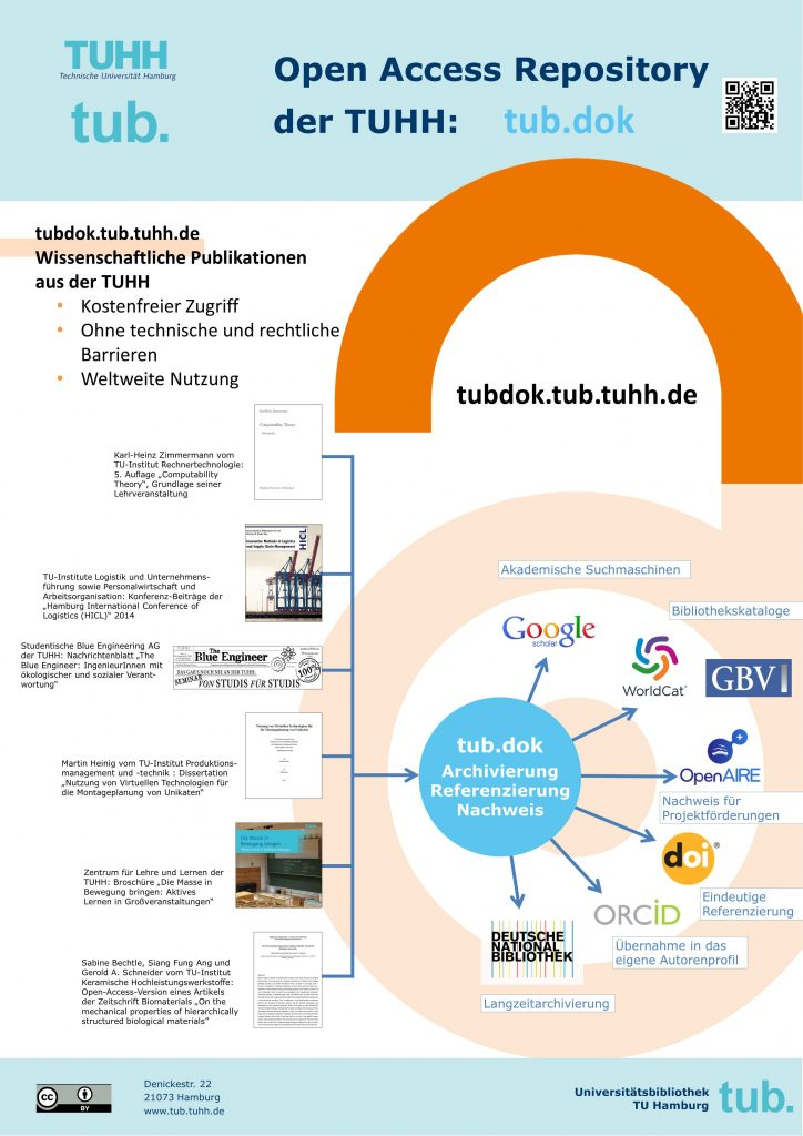 Open Access Repository - Plakat der tub. 2018