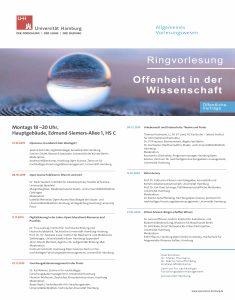 Plakat Ringvorlesung Offenheit in der Wissenschaft