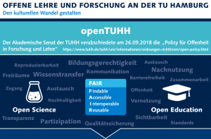 openTUHH 2019